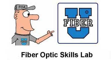 Fiber U Lesson Plan: Basic Fiber Optic Skills Lab - Cables
