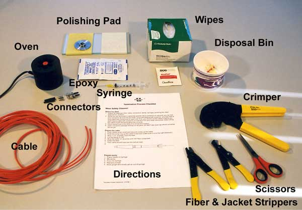 c1f0d7527b53 Fiber U Lesson Plan: Basic Fiber Optic Skills Lab, Tools